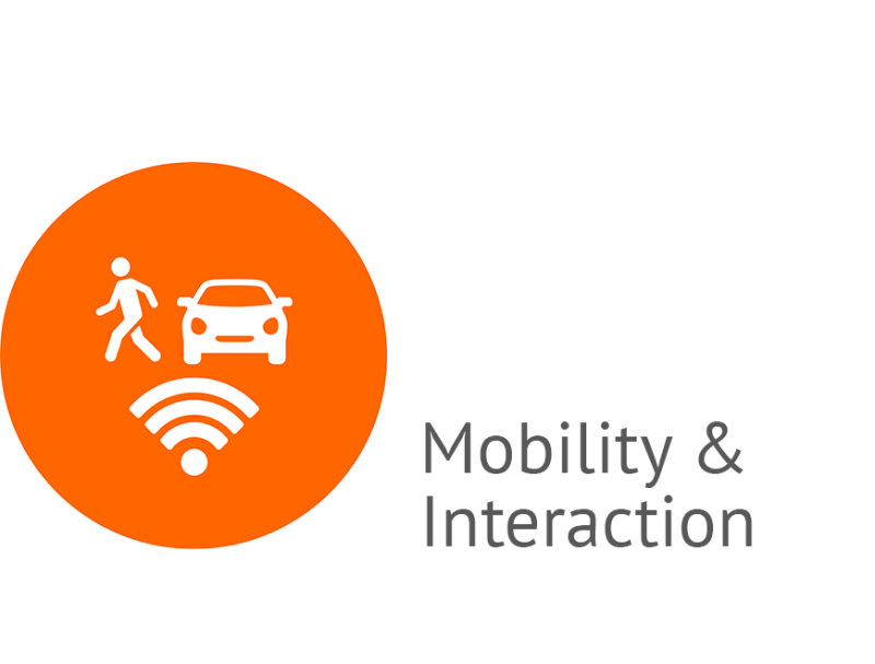 Mobility Interaction