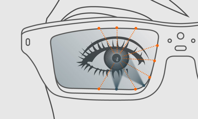 VR AR Animation Eye tracking