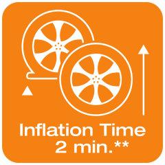 Tempo de inflação rápida