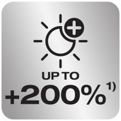 Up to 200% more brightness<sup>1)</sup>