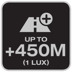 Distancia de iluminación hasta 450 metros